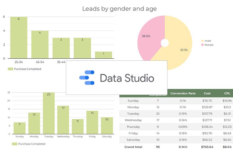 Отчеты в Google Data Studio. Часть 2. Стили на уровне отчета.