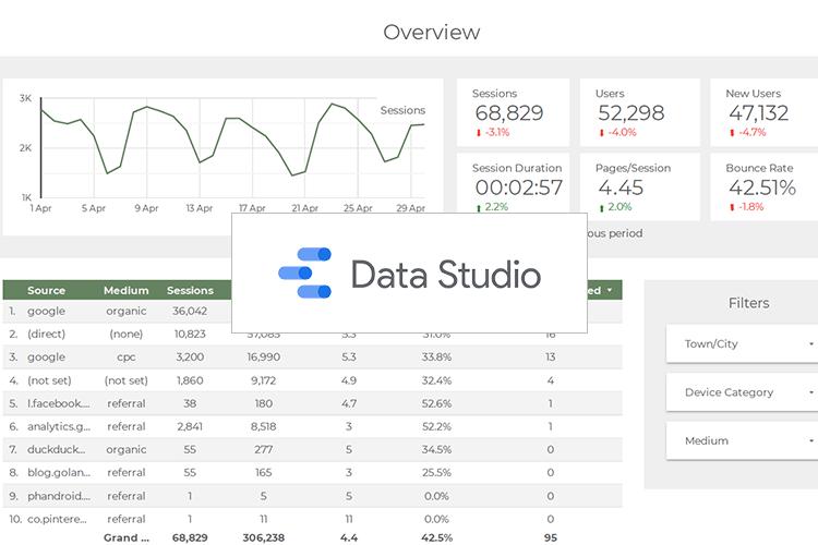Отчеты в Google Data Studio часть 3. Структура отчета