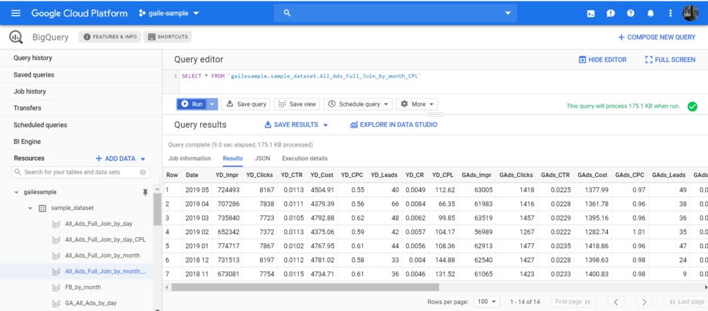 Что происходит в BigQuery для отчета Google Data Studio
