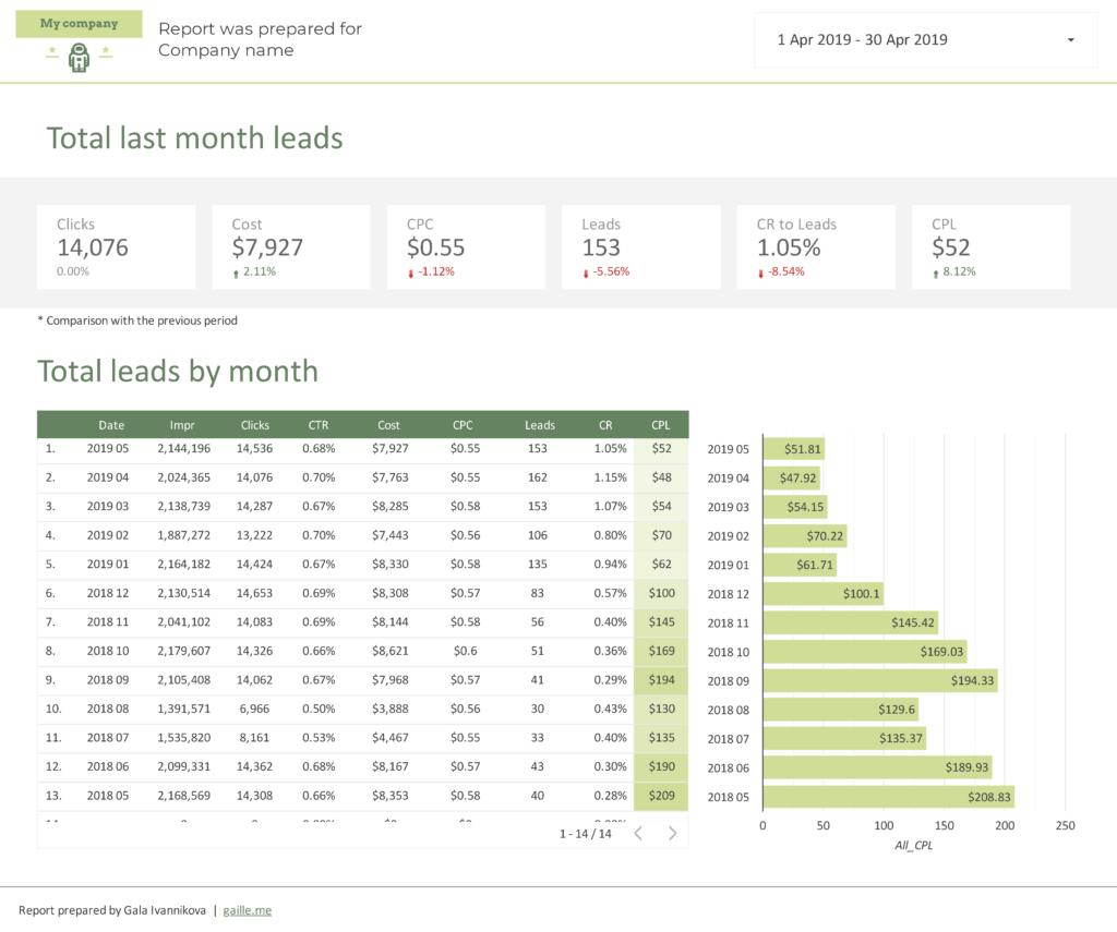 Структура общего отчета по трафику в Google Data Studio